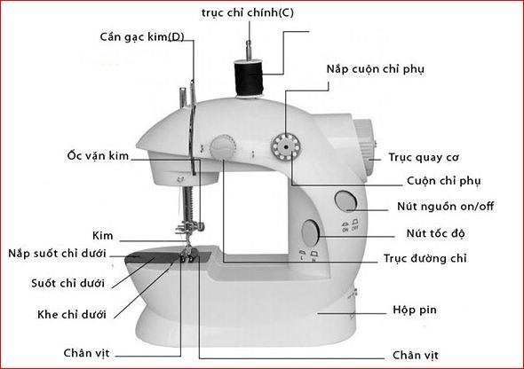 Cấu tạo và chức năng Máy may cầm tay CMD