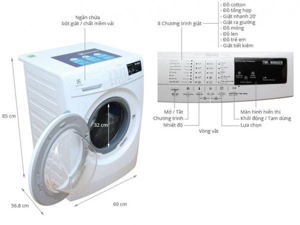 Máy giặt Electrolux loại nào tốt tiết kiệm điện, nơi mua giá rẻ