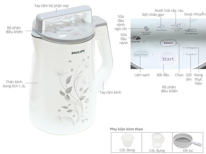 Máy làm sữa đậu nành Philips HD2072 900W 1.3L 1