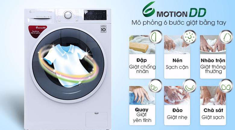 Công nghệ giặt 6 chuyển động mô phỏng bàn tay người