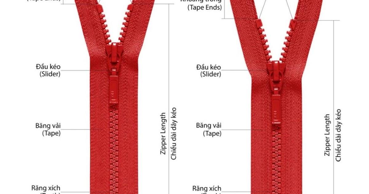 Nguyên tắc hoạt động của dây kéo