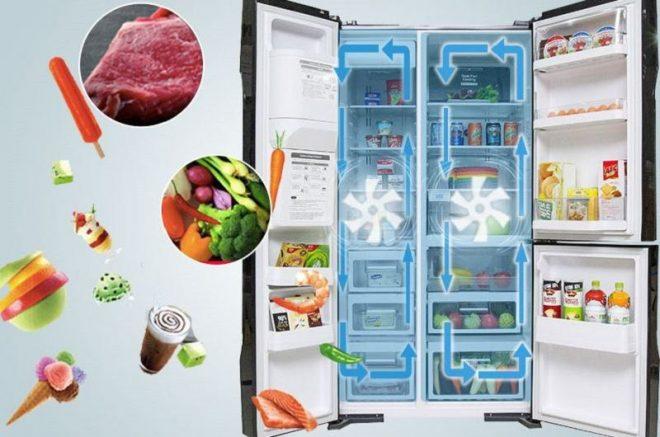 Tủ Lạnh Side By Side Ngăn Thực Phẩm đựng được Nhiều Hơn