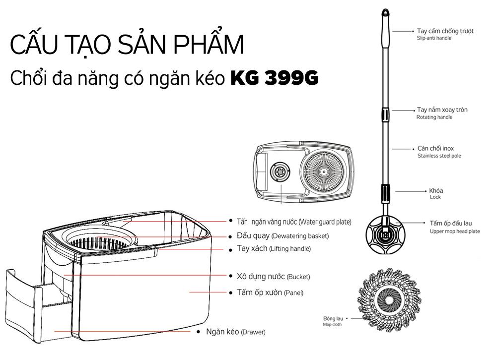 Cây lau nhà chuẩn sẽ được cấu thành từ 4 bộ phận cơ bản
