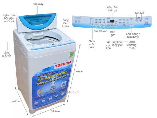 Cấu tạo của chiếc máy giặt Toshiba AW-F920LV WB