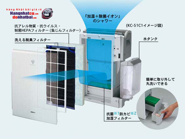 Hitachi một hãng sản xuất Nhật Bản