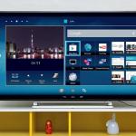 Đôi điều cần biết về Androi TV trước khi mua