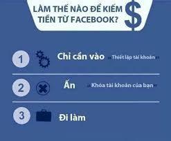 Kiếm tiền bằng danh sách bạn bè trên facebook