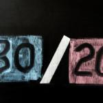 Áp dụng quy tắc 80/20 vào công việc, cuộc sống – Thay cách sống – Đổi cuộc đời