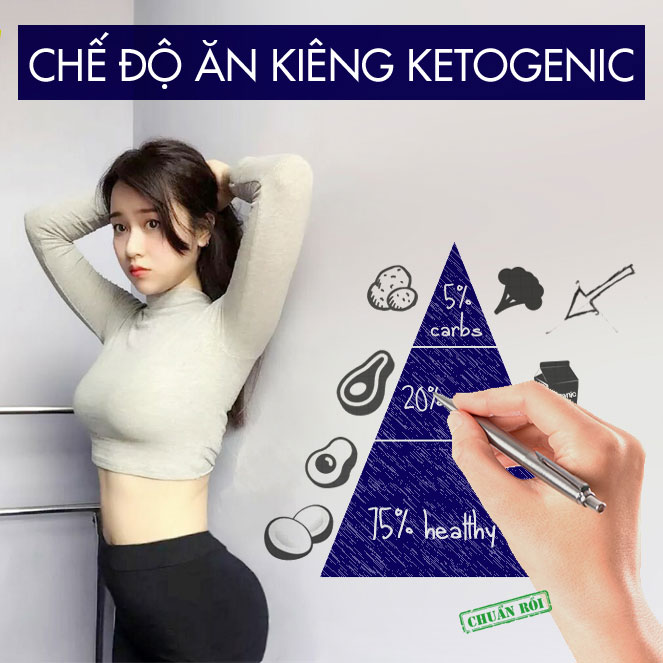 Phương pháp Keto được hiểu là chế độ ăn với 75% chất béo, 20% chất đạm và 5% carbs
