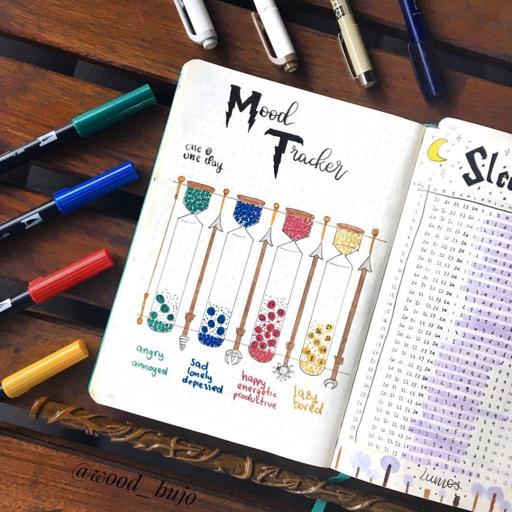 Harry Potter Bullet Journal Mood Tracker 1024x1024