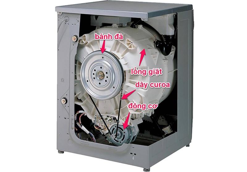 Máy giặt Panasonic bền đẹp, giá rẻ nên mua loại nào? ở đâu?