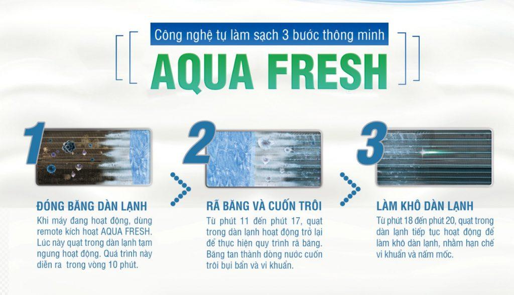 Máy Lạnh Inverter Aqua AQA-KCRV9WJB với công nghệ làm sạch thông minh