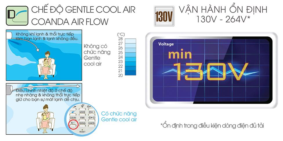 Máy lạnh Sharp Inverter 1.5 HP AH-X12SEW đa tính năng