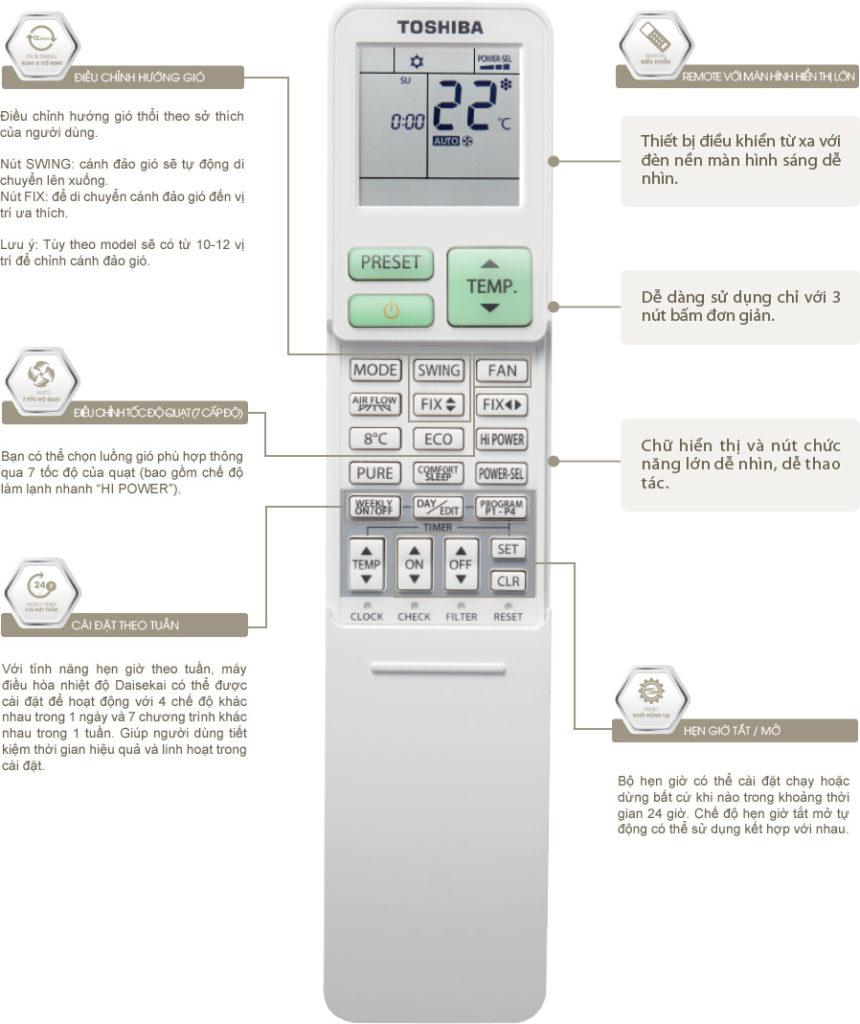 Các nút điều khiển của máy Lạnh Toshiba RAS-H10U2KSG-V