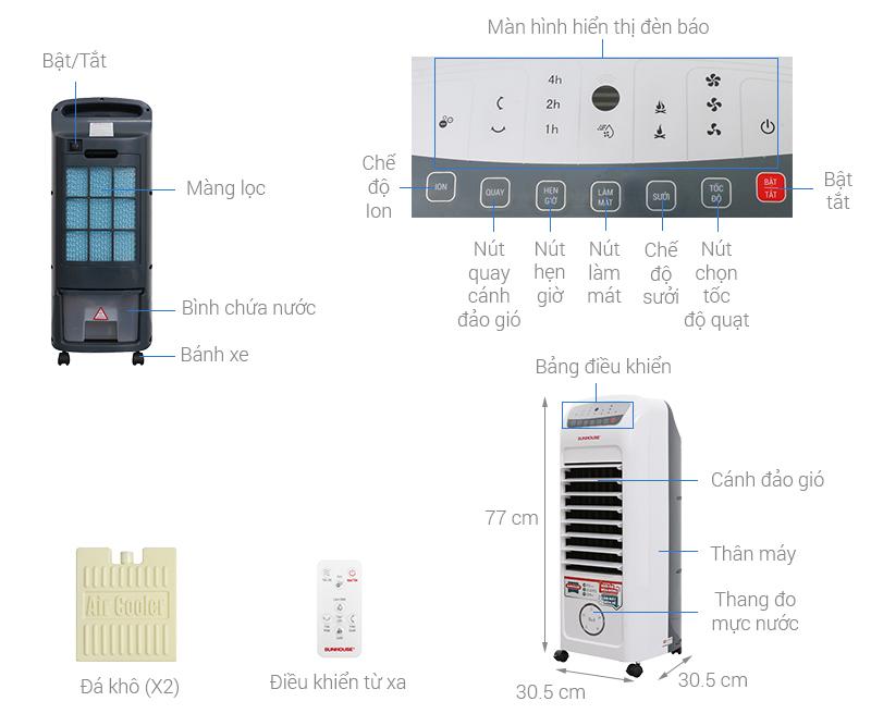 Review máy sưởi ấm và làm mát không khí ( quạt điều hòa ) SunHouse SHD7703