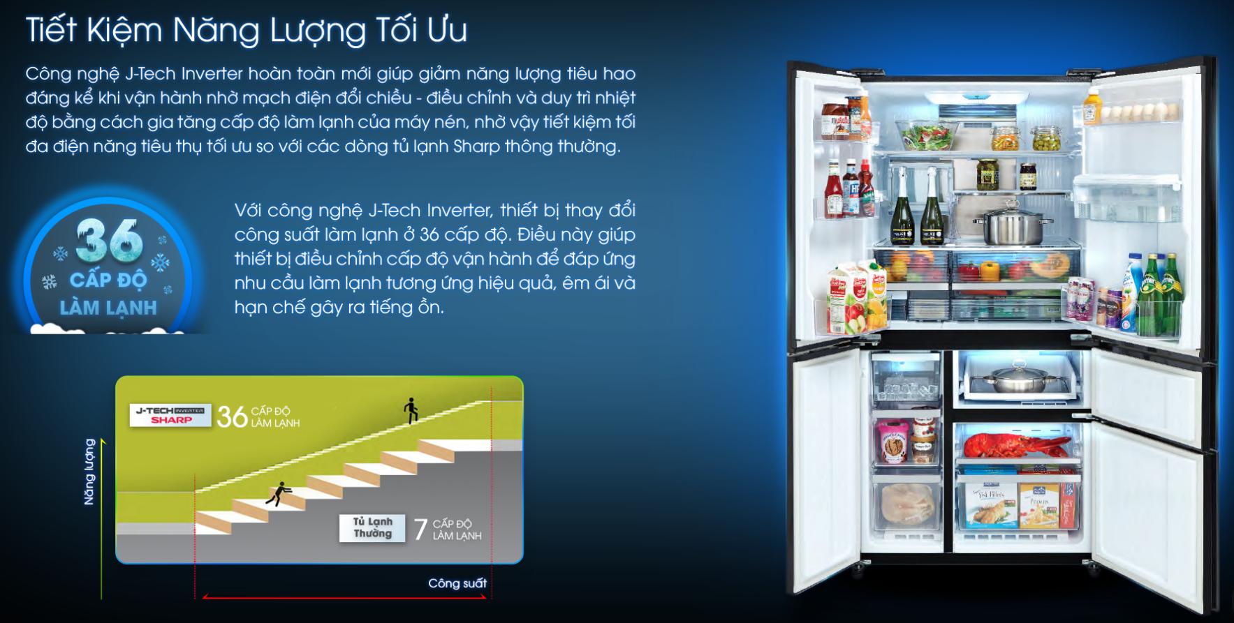 lựa chọn tủ lạnh nào thì hãy tham khảo