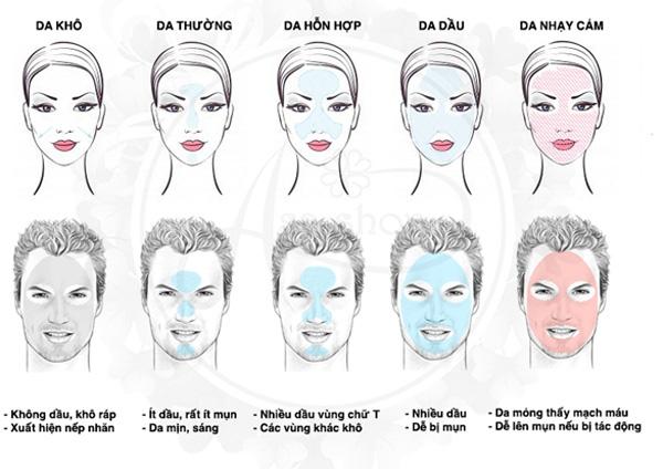 Cách trắng da và ngăn ngừa mụn