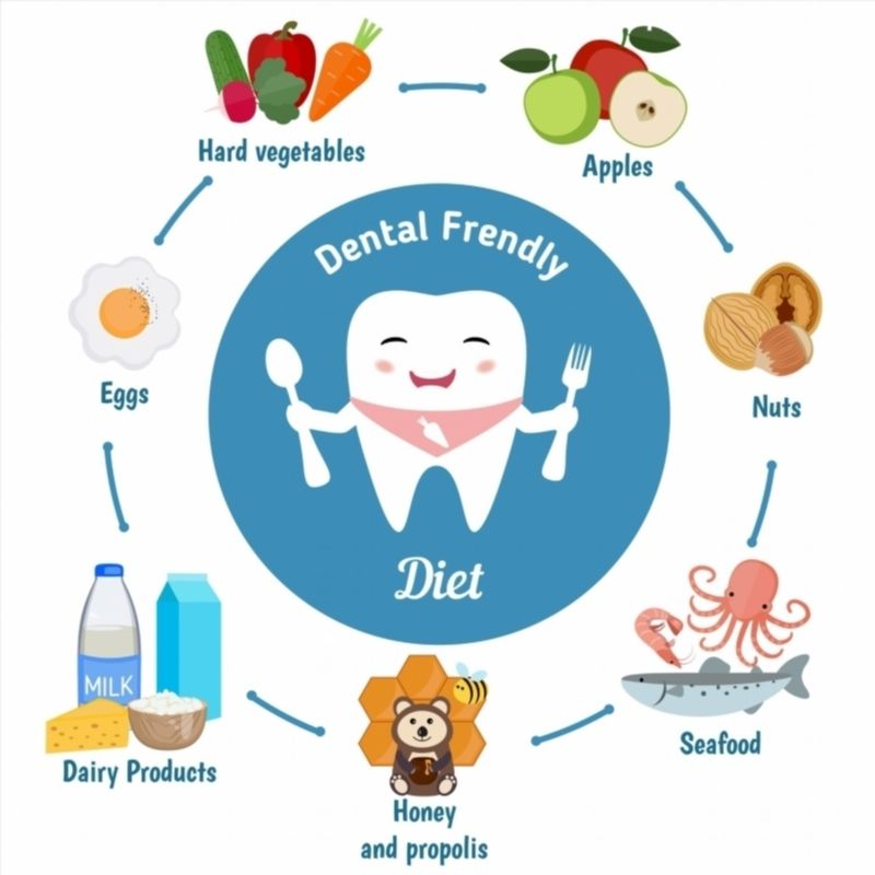 Chế độ ăn thân thiện với răng