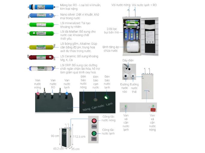 Chi tiết sản phẩm máy lọc nước Kangaroo KG10A3