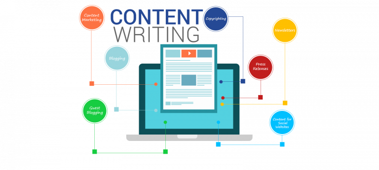 Copy writer or Content writer