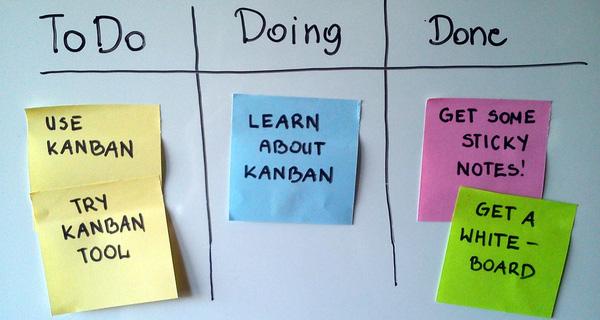Kanban hệ thống quản lý thời gian