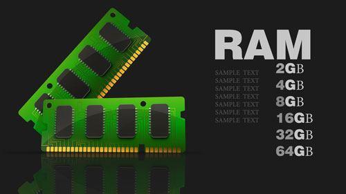 RAM có ý nghĩa thế nào