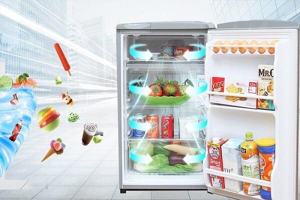 Tủ lạnh hãng nào tốt nhất 2019