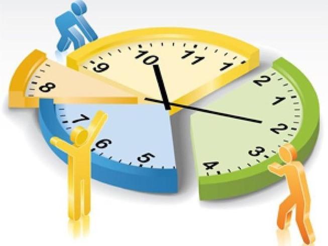 Sử dụng thời gian đúng cách