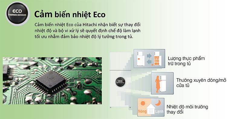 Cảm biến nhiệt Eco tủ lạnh Hitachi R-FW690PGV7
