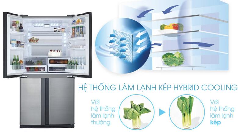 Công nghệ Hybrid cooling