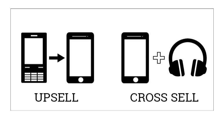 Up –selling và Cross – selling