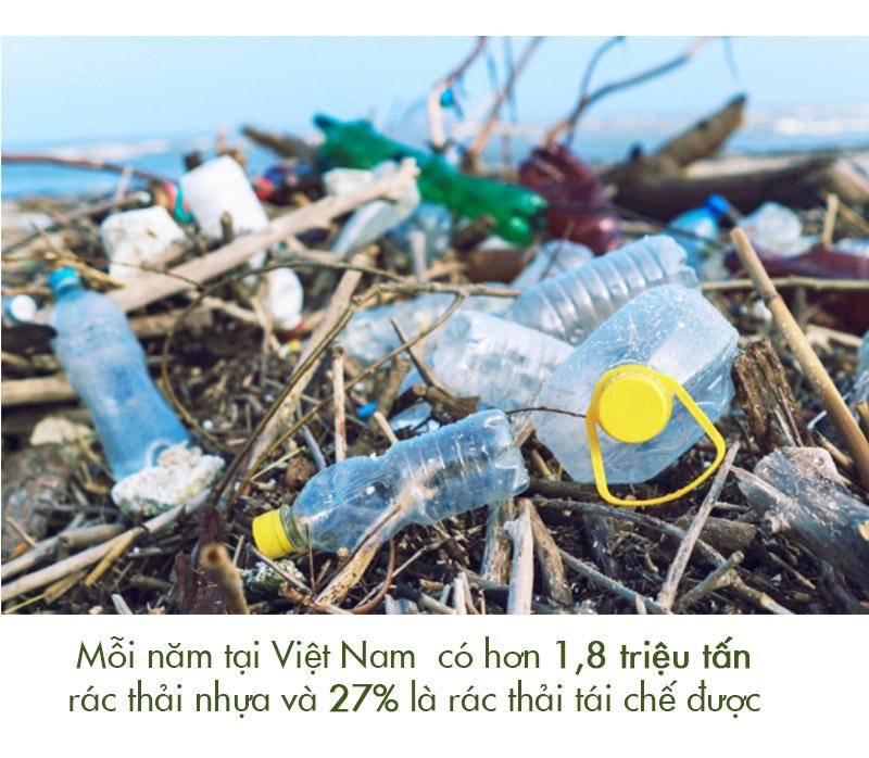 ống hút thân thiện môi trường
