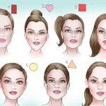 Cách nhận biết được các hình dáng của khuôn mặt