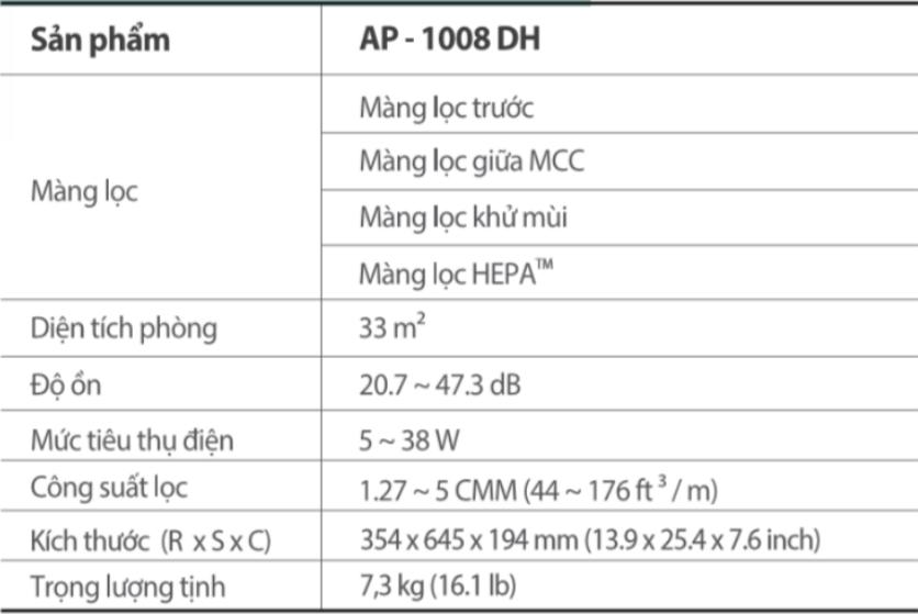 Thông số chi tiết của máy lọc không khí Coway AP 1008CH
