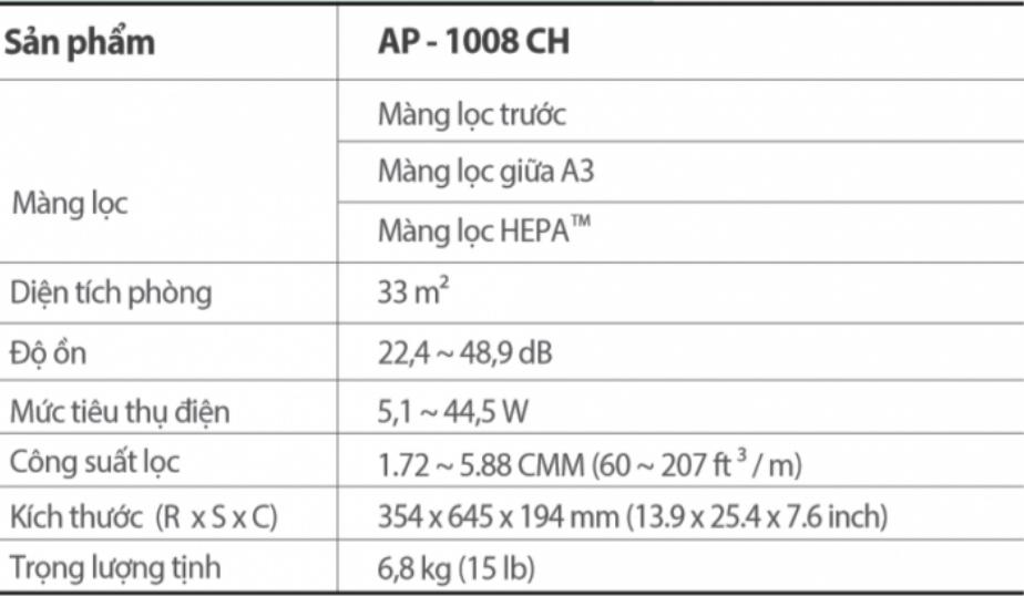 Thông số kỹ thuật của máy lọc không khí Coway AP 1008CH