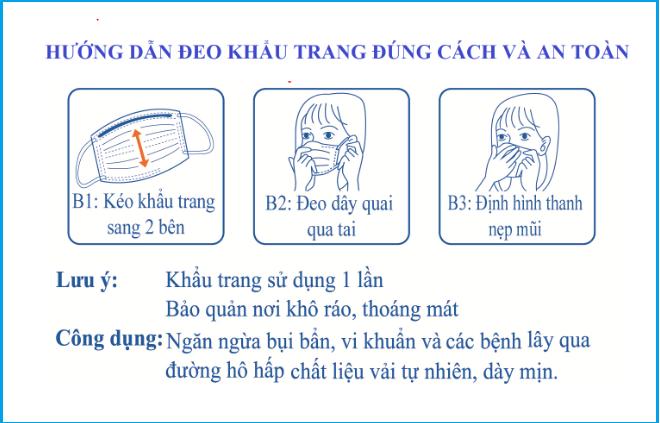 Cách sử dụng khẩu trang phòng chống virut