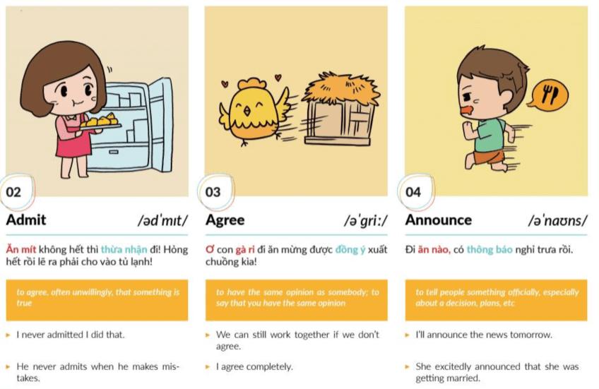 Từ vựng Tiếng Anh và ví dụ