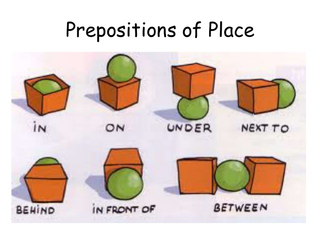 prepositions of place 2 638
