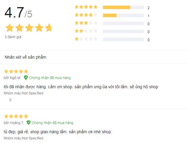 Đánh giá người mua về Tủ lạnh Inverter Samsung 360 lít